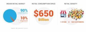 e-commerce rules image - 3